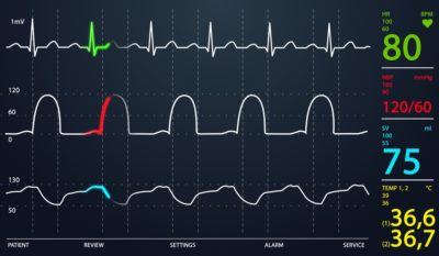 Vital Signs – What Do They Reveal?